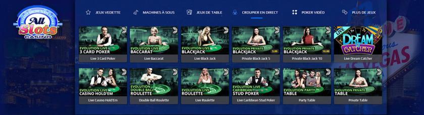 All Slots Casino banner